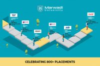Excellenet PLacement Opportunity at Marwadi University