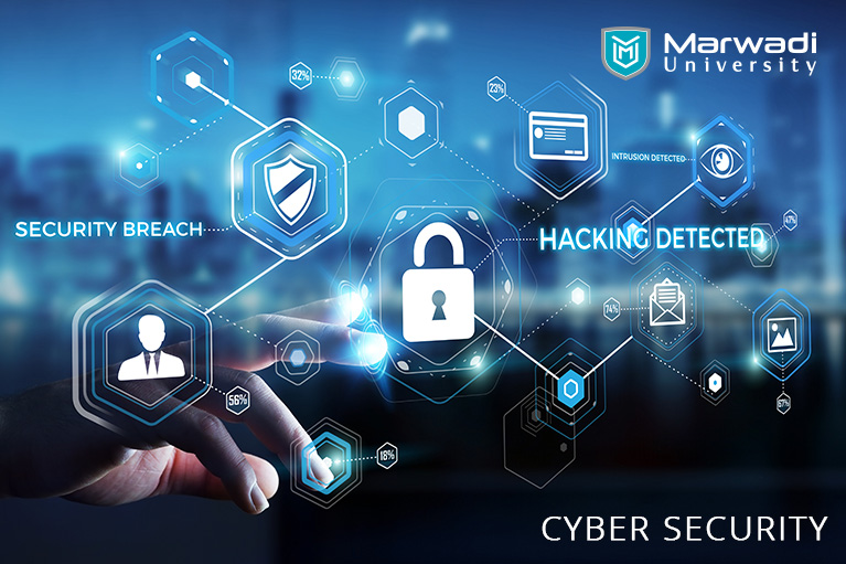 MSc course in Cyber Security – For New Age Career