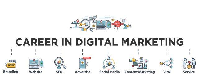 Benefit in digital marketing in marwadi university