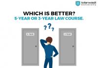 Law courses - Marwadi university