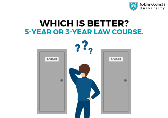 Law Course After 12th or Graduation, Which is Better Option??